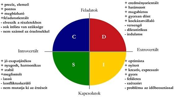 diszk1